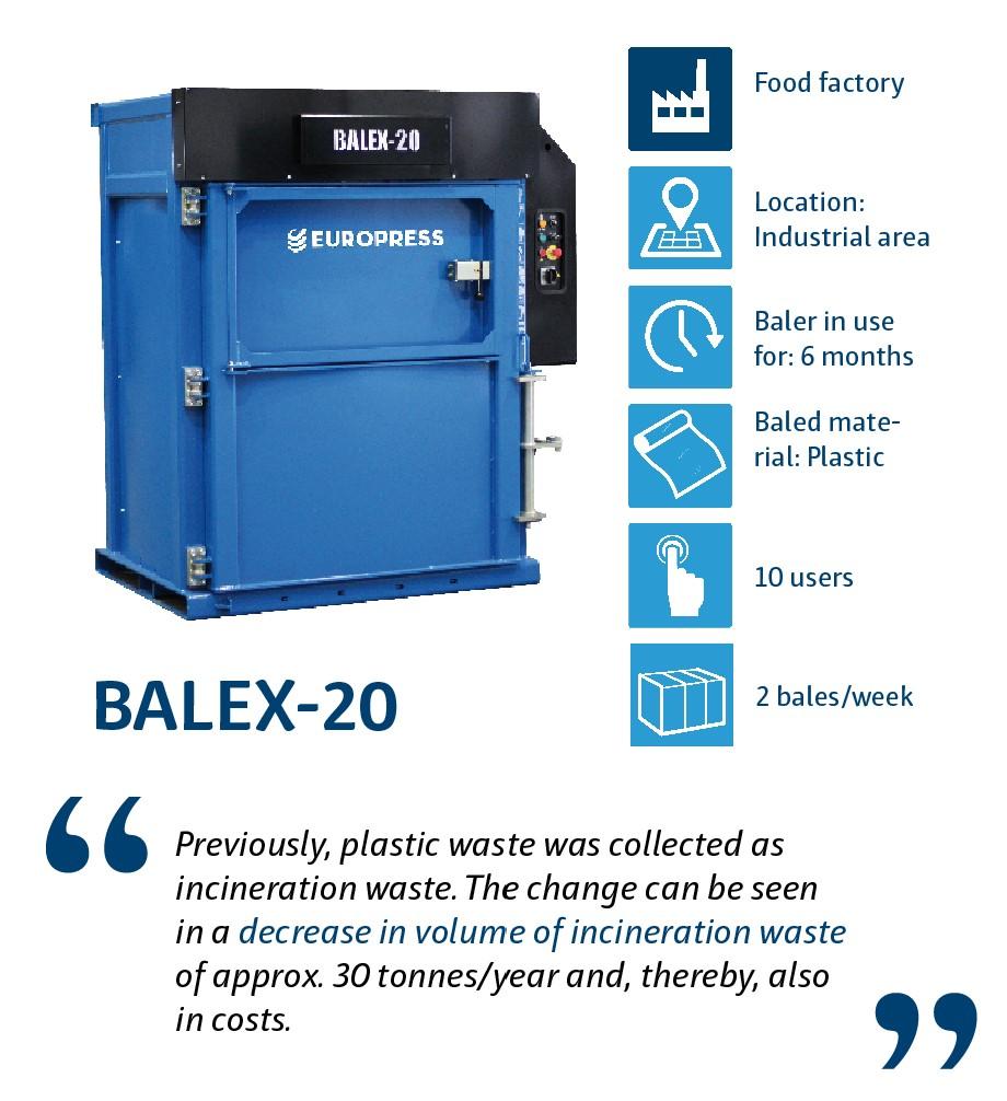 Balex-20 waste baler for company waste management