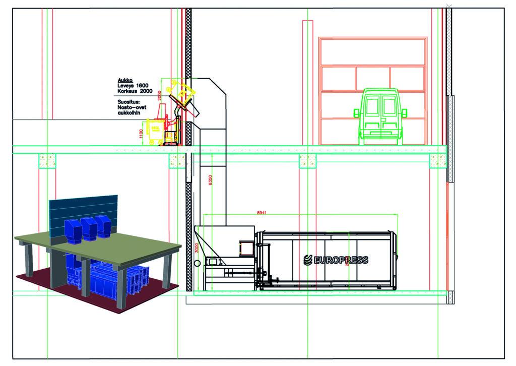 Suunnittelupalvelu, 3d, 2d kuvat Europress jätehuoltoratkaisut